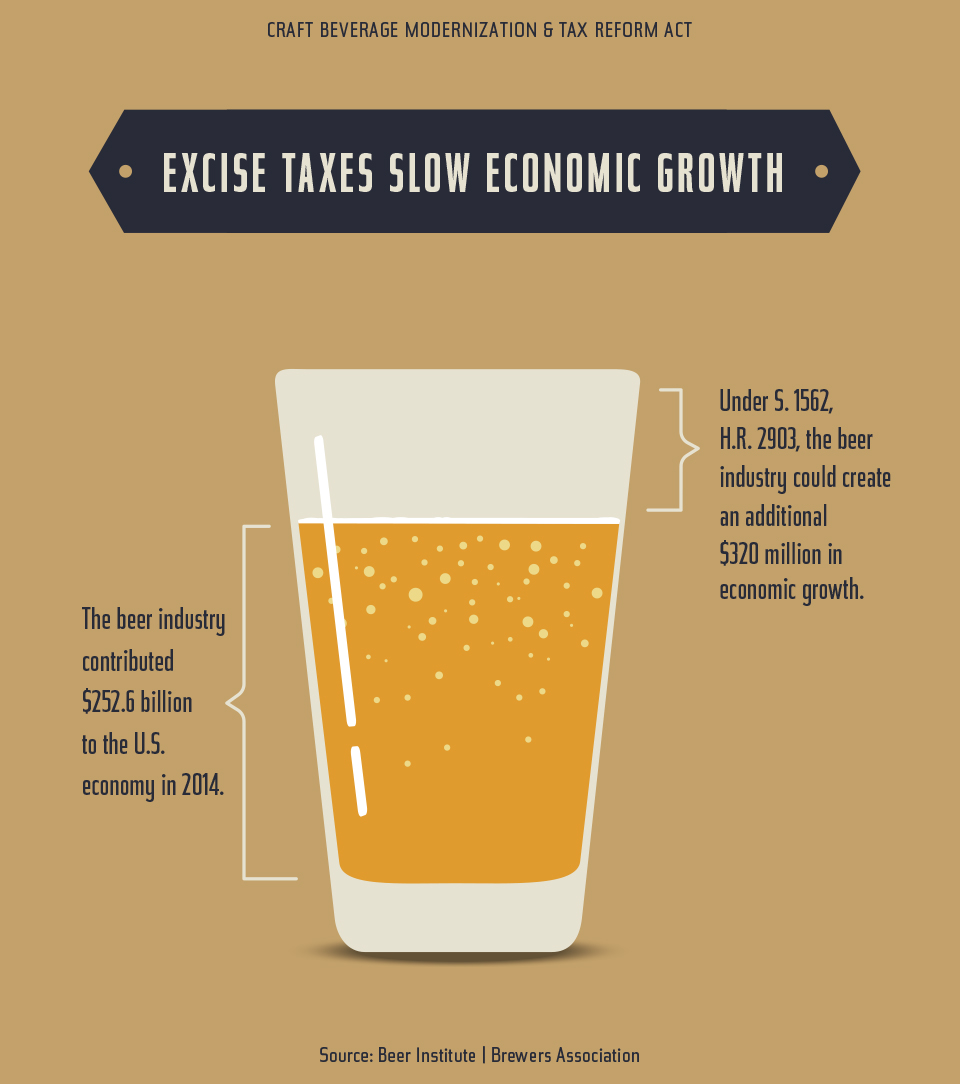 Federal Excise Tax